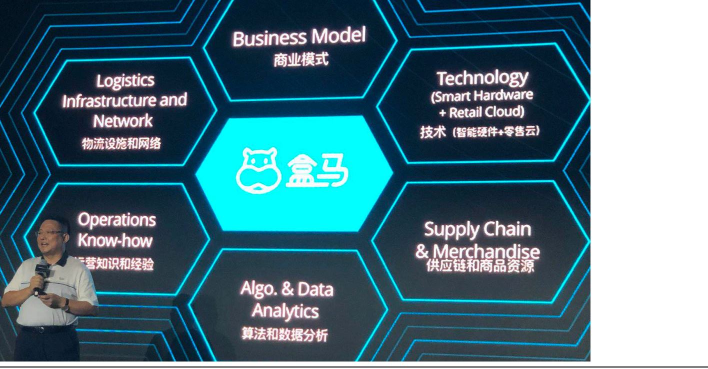 Alibaba Group Investor Day 2018: Management Remains
