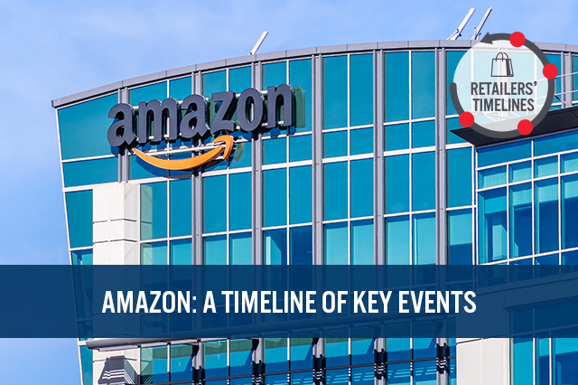 Amazon Timeline of Key Events