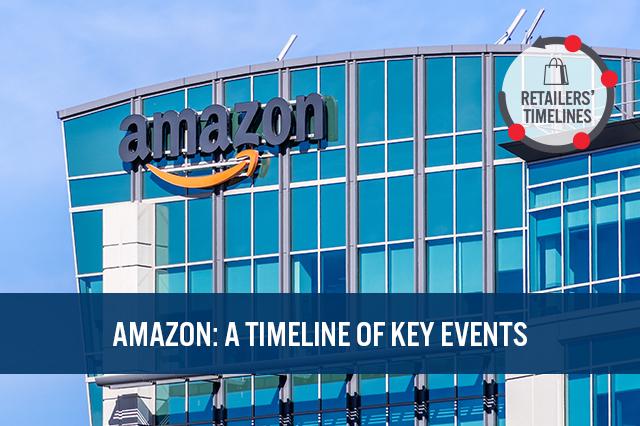 Amazon Timeline of Key Events