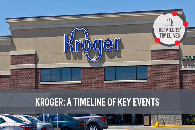Kroger: A Timeline of Key Events | Coresight Research
