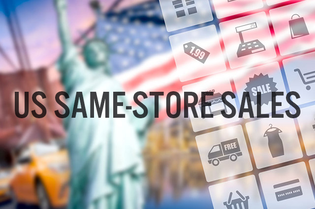 December 2019 Us Same Store Sales Late Cyber Monday Drives Jump In Costco Online Sales Coresight Research