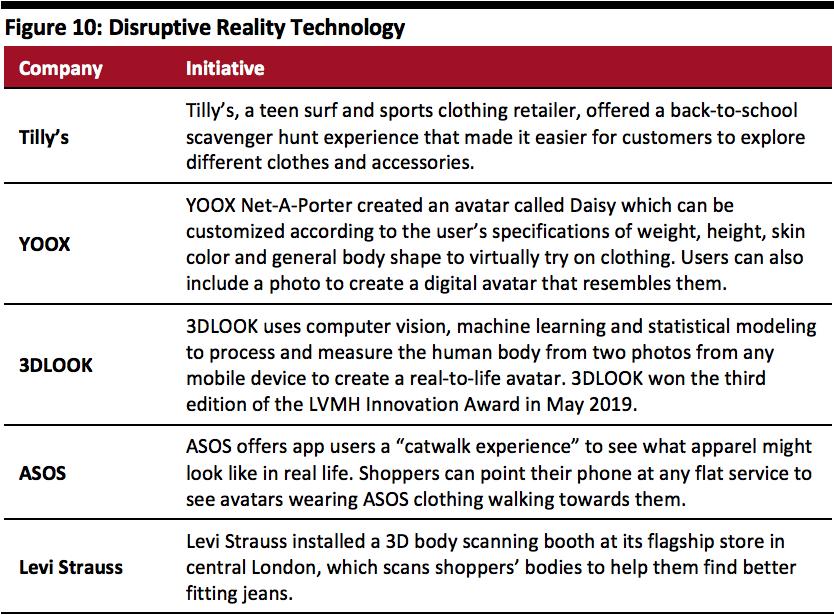 Disruptive Reality Technology