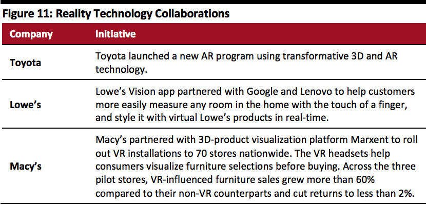 Reality Technology Collaborations