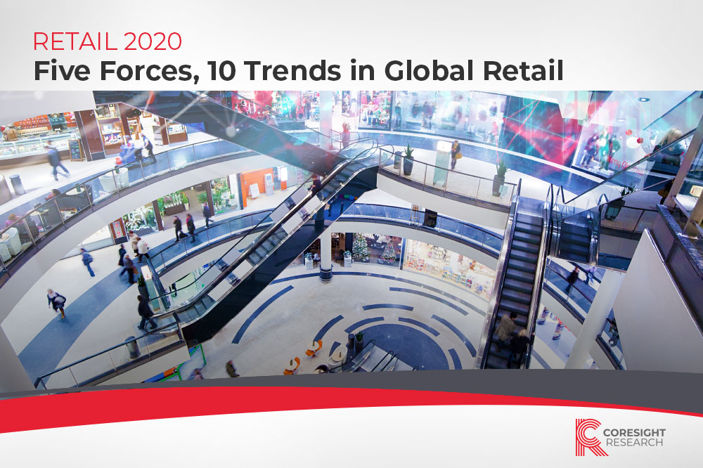 Access Retail Research Report about 2020 Retail Trends. Five Forces and 10 Trends that are Reshaping Retail in 2020.
