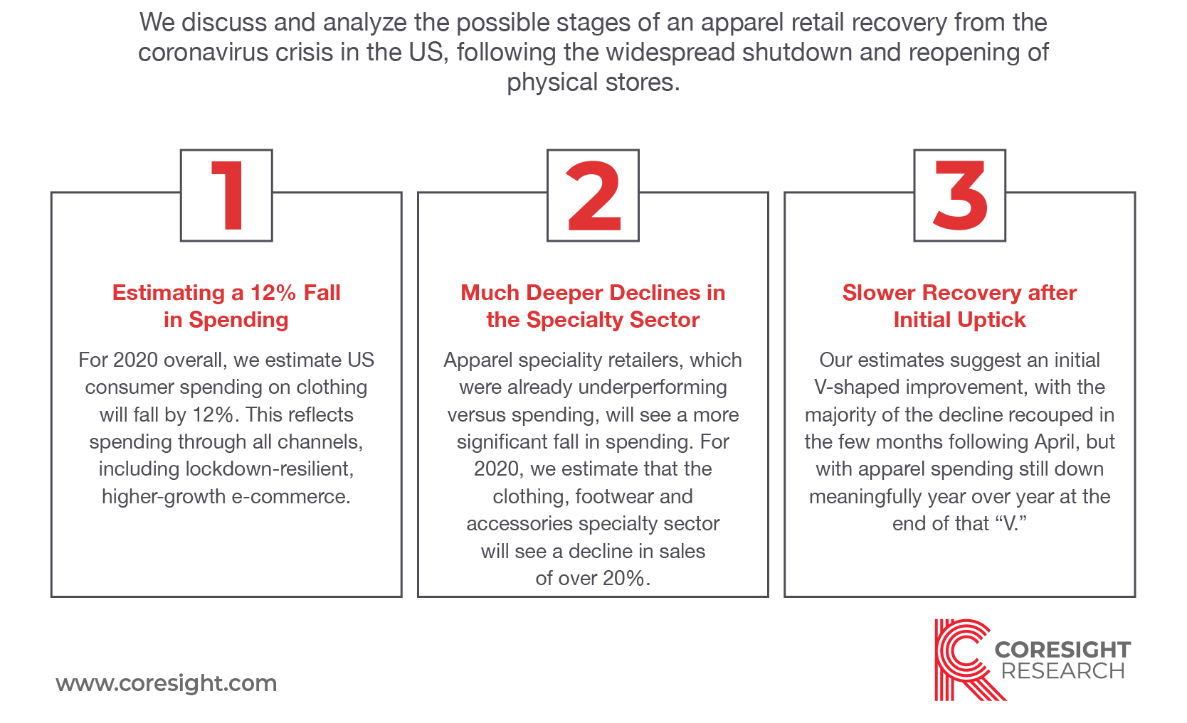 US Apparel Retail: Post-Crisis Outlook