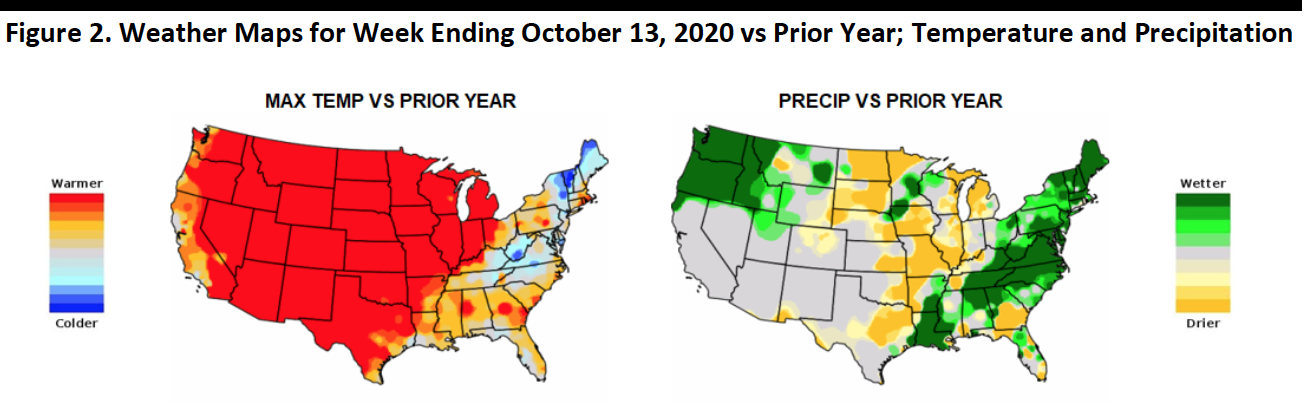 Figure 2. Weather Maps for Week Ending October 13, 2020 vs Prior Year; Temperature and Precipitation